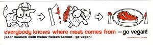 Aufkleber: Jeder Mensch weiß woher Fleisch kommt